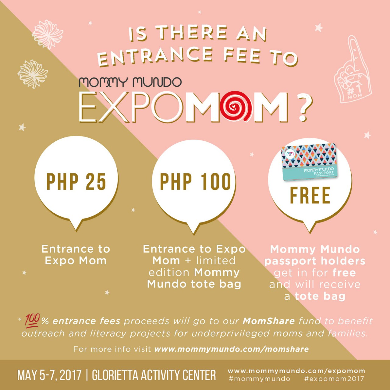 Guide to the Entrance Fee at Expo Mom 2017